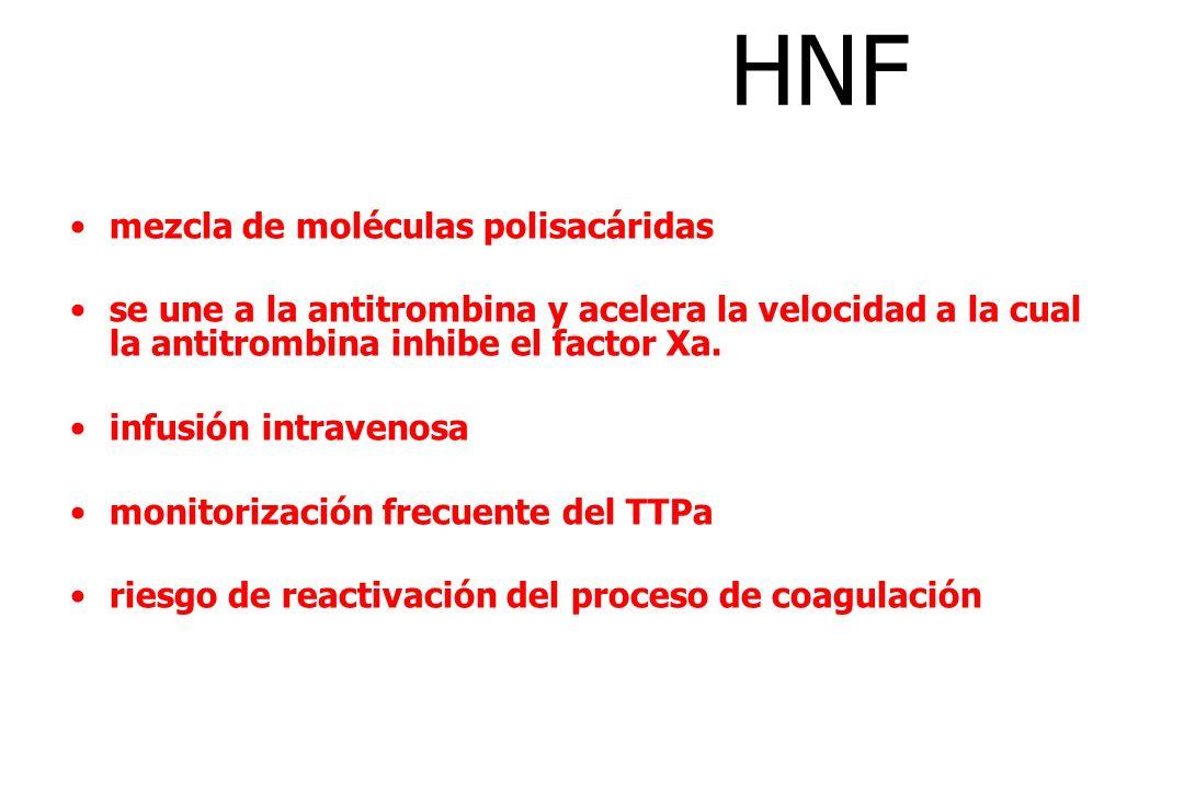 HNF mezcla de moléculas polisacáridas
