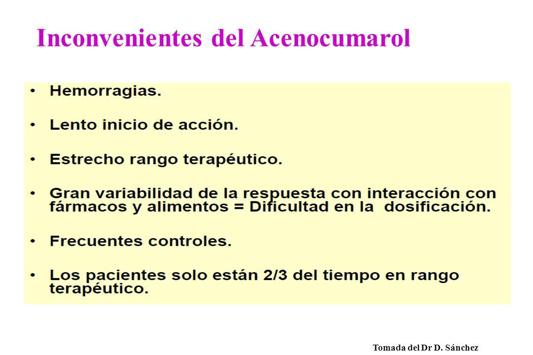 Inconvenientes del Acenocumarol