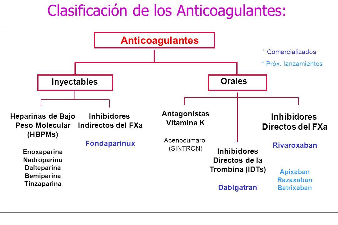 Clasificación de los Anticoagulantes: