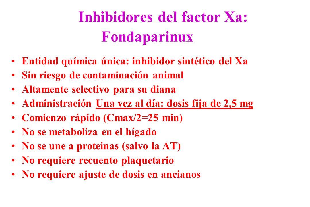 Inhibidores del factor Xa: Fondaparinux