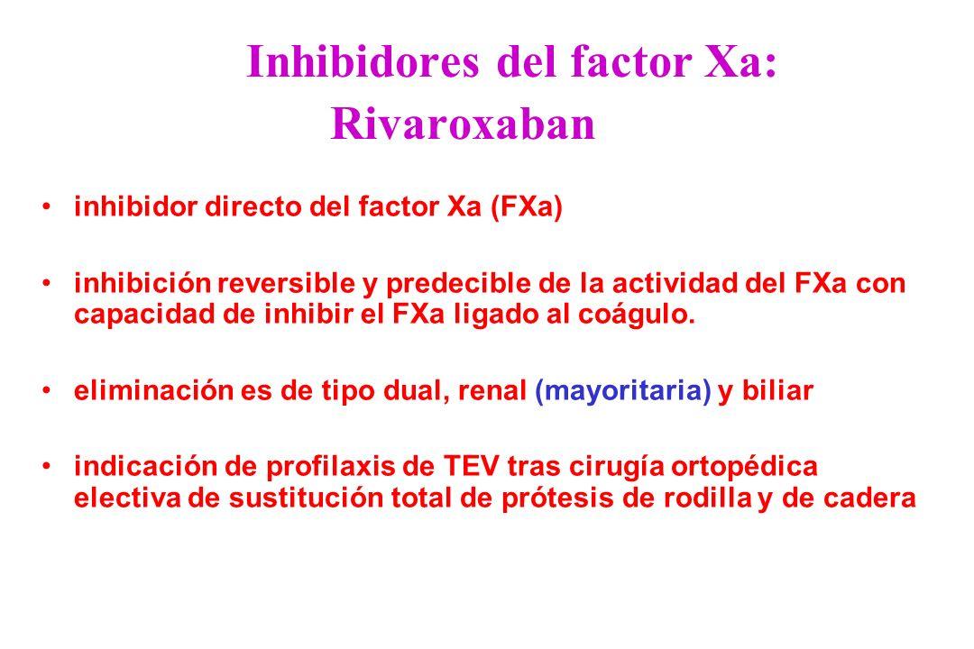 Inhibidores del factor Xa: Rivaroxaban