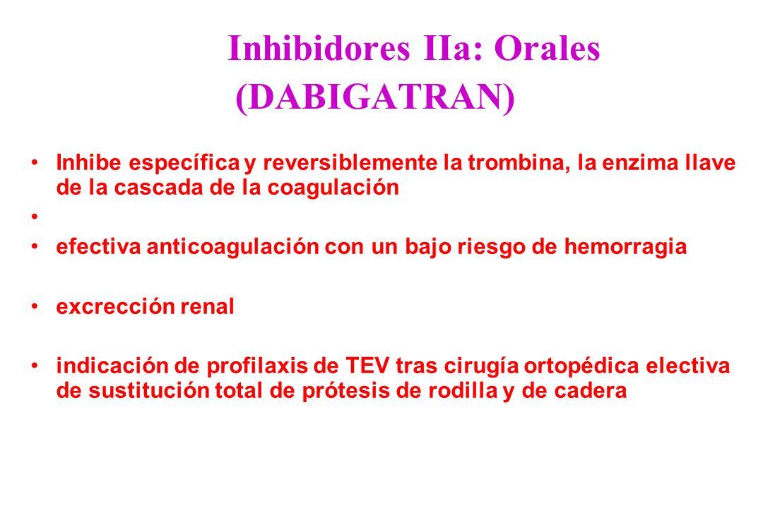 Inhibidores IIa: Orales (DABIGATRAN)