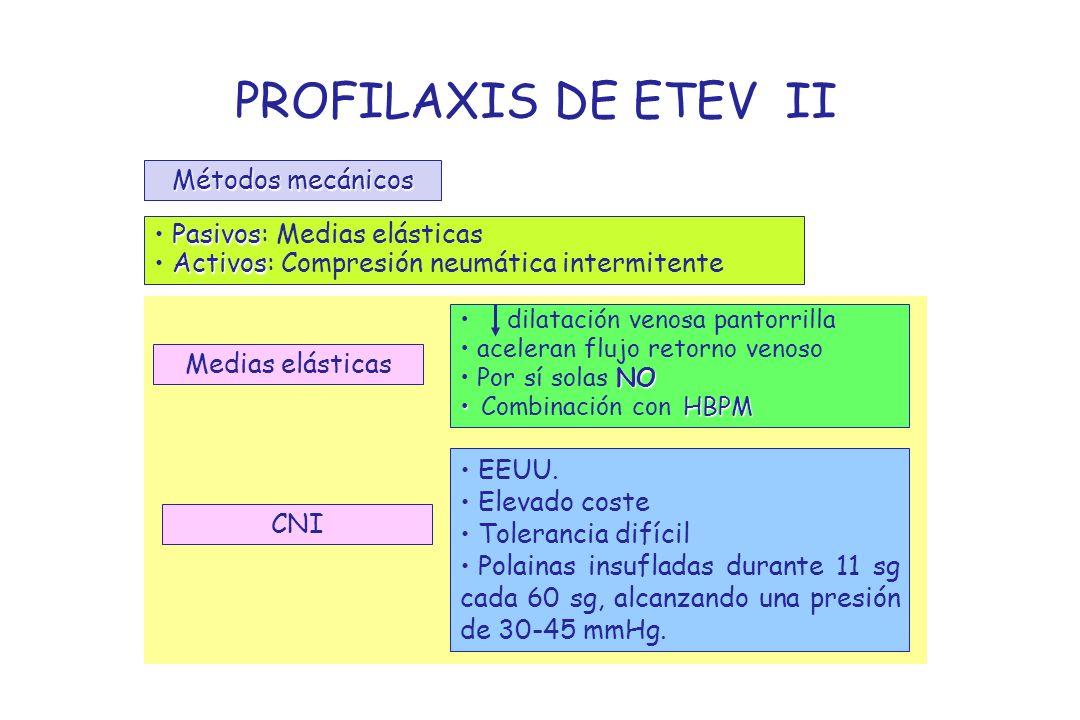 PROFILAXIS DE ETEV II Métodos mecánicos Pasivos: Medias elásticas