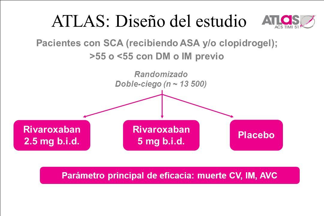 ATLAS: Diseño del estudio