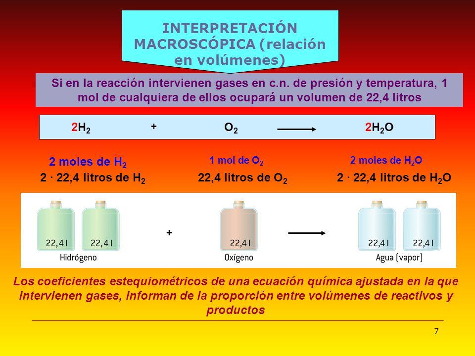 INTERPRETACIÓN MACROSCÓPICA (relación en volúmenes)