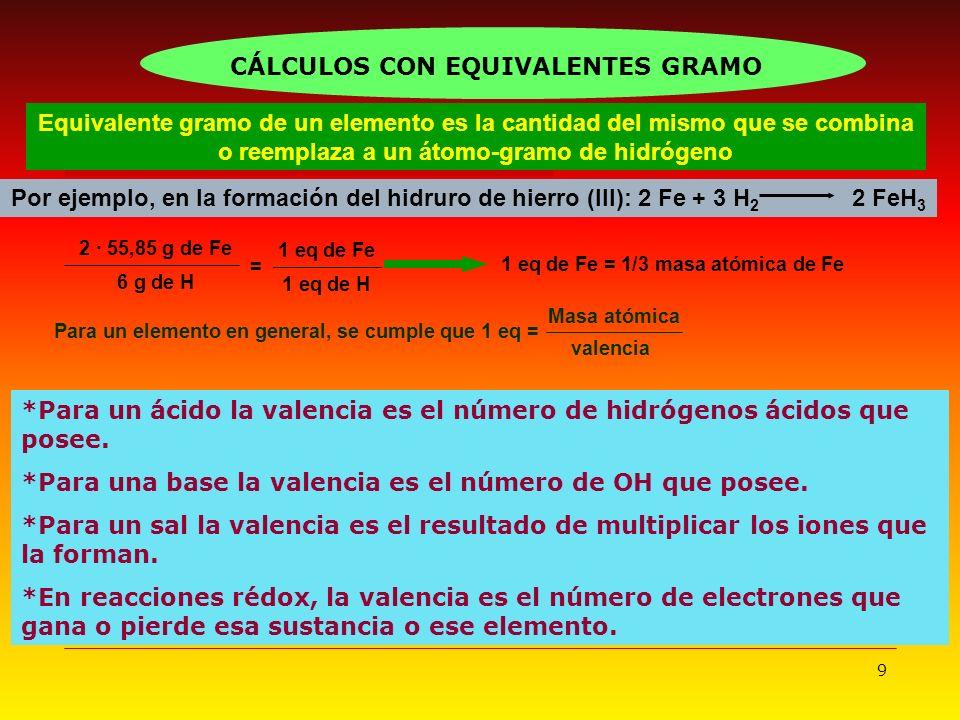 CÁLCULOS CON EQUIVALENTES GRAMO