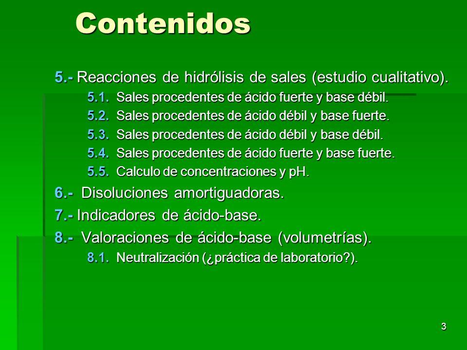 Contenidos5.- Reacciones de hidrólisis de sales (estudio cualitativo). 5.1. Sales procedentes de ácido fuerte y base débil.