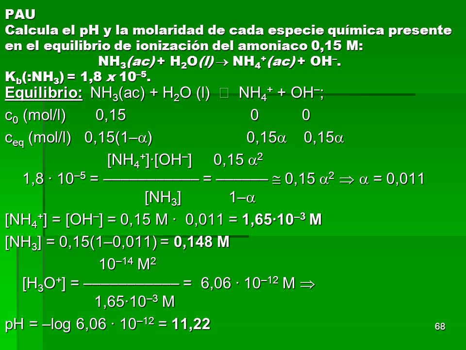 Equilibrio: NH3(ac) + H2O (l)  NH4+ + OH–; c0 (mol/l) 0,15 0 0