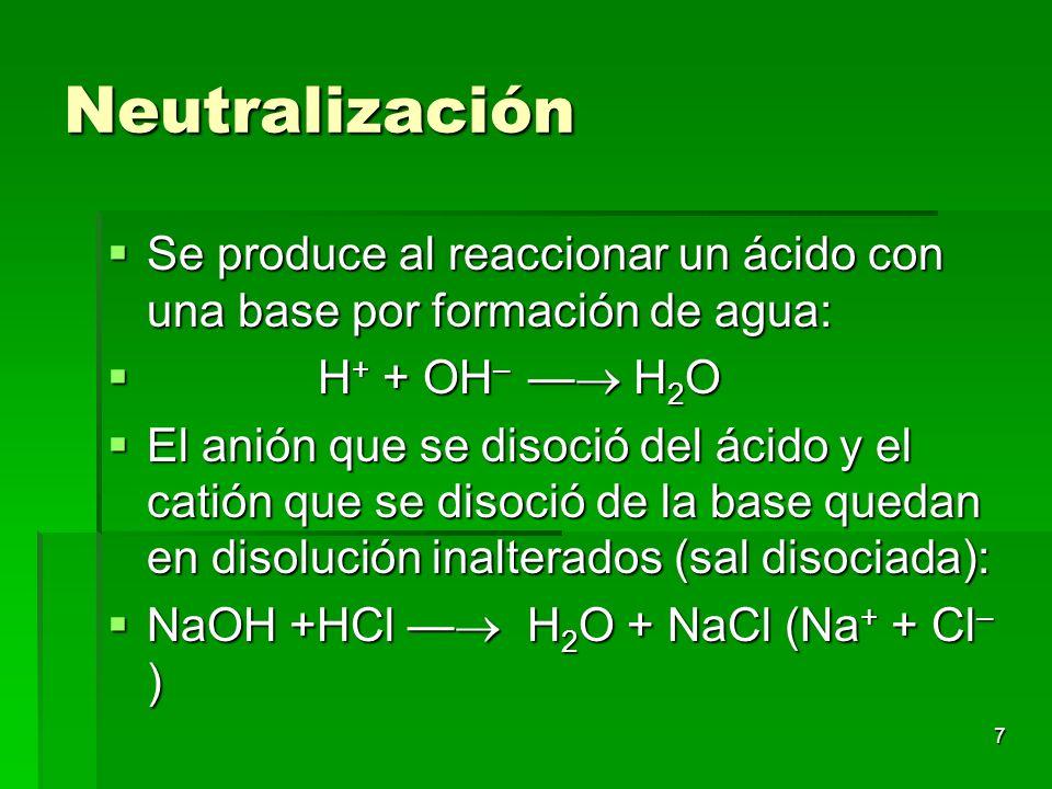 NeutralizaciónSe produce al reaccionar un ácido con una base por formación de agua: H+ + OH– — H2O.