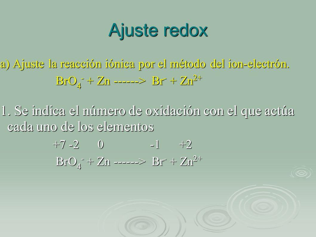 Ajuste redoxa) Ajuste la reacción iónica por el método del ion-electrón. BrO4- + Zn ------> Br- + Zn2+