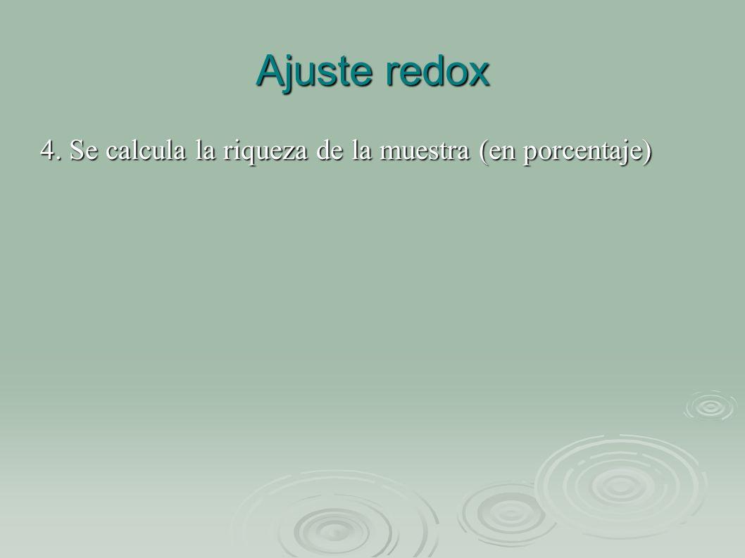 Ajuste redox 4. Se calcula la riqueza de la muestra (en porcentaje)