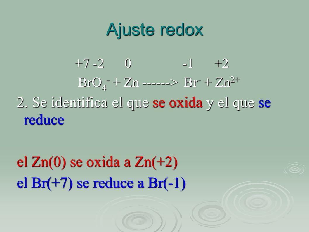 Ajuste redox 2. Se identifica el que se oxida y el que se reduce