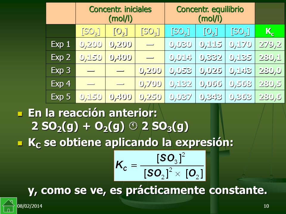 En la reacción anterior: 2 SO2(g) + O2(g)  2 SO3(g)