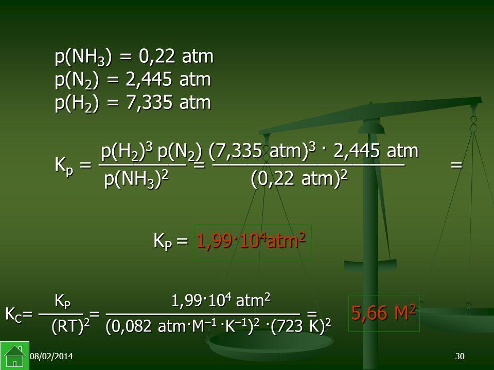 p(NH3) = 0,22 atm p(N2) = 2,445 atm p(H2) = 7,335 atm