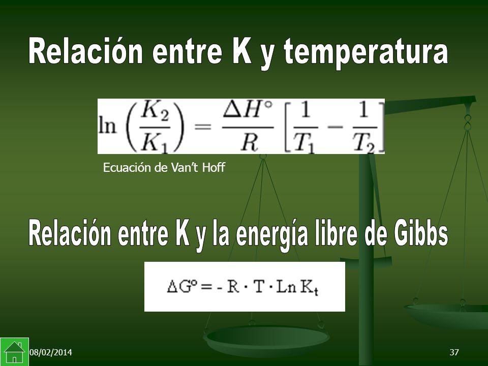 Relación entre K y temperatura