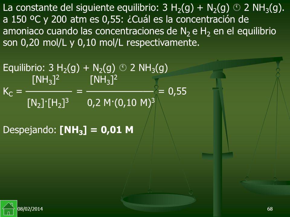 Equilibrio: 3 H2(g) + N2(g)  2 NH3(g)