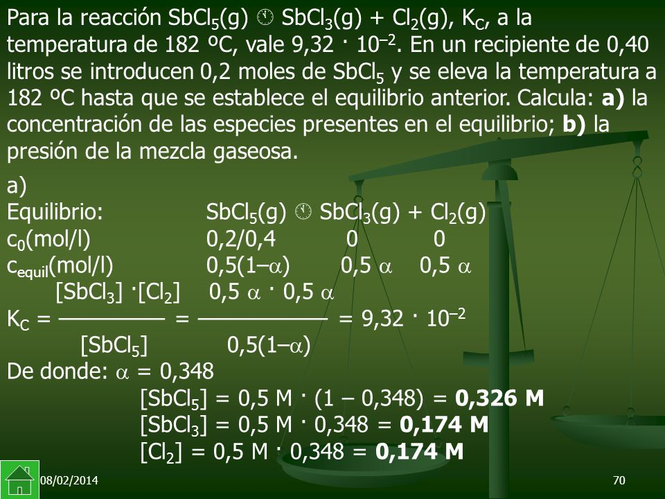 Equilibrio: SbCl5(g)  SbCl3(g) + Cl2(g)