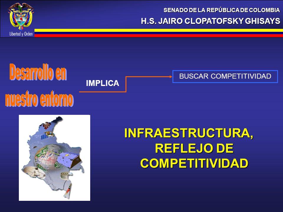 INFRAESTRUCTURA, REFLEJO DE COMPETITIVIDAD
