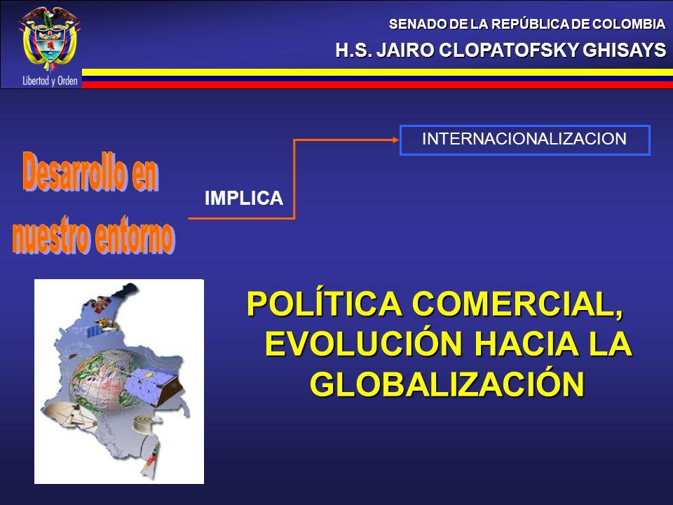 POLÍTICA COMERCIAL, EVOLUCIÓN HACIA LA GLOBALIZACIÓN