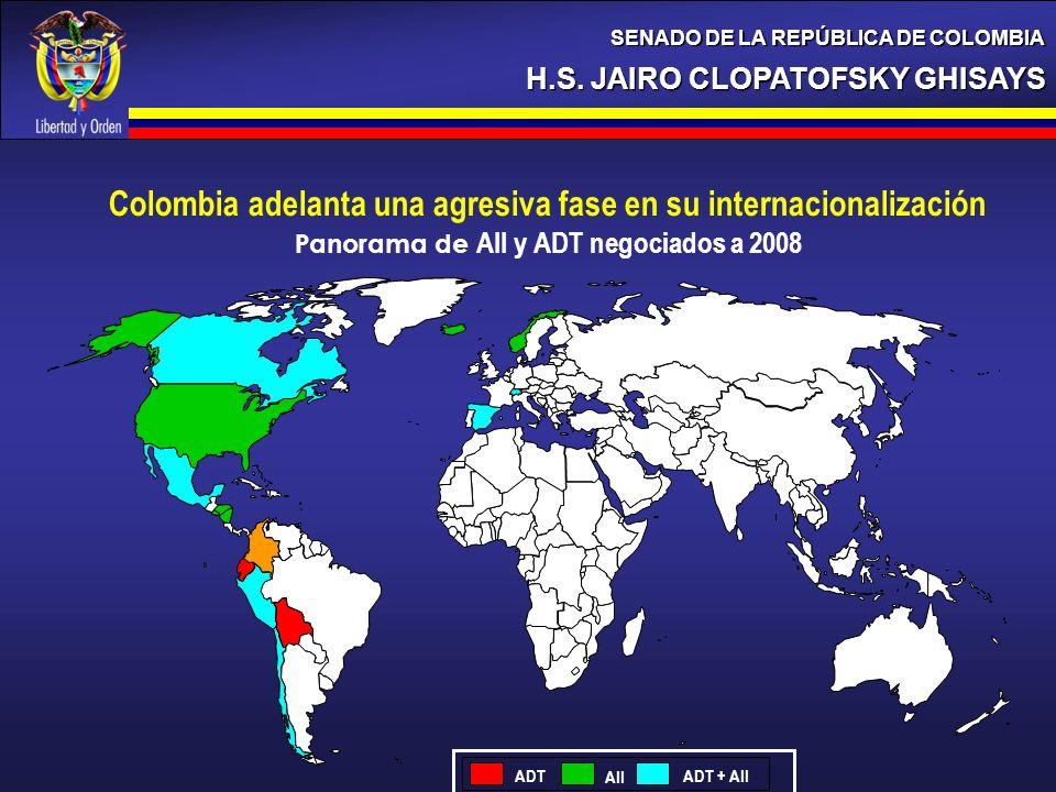 Panorama de AII y ADT negociados a 2008