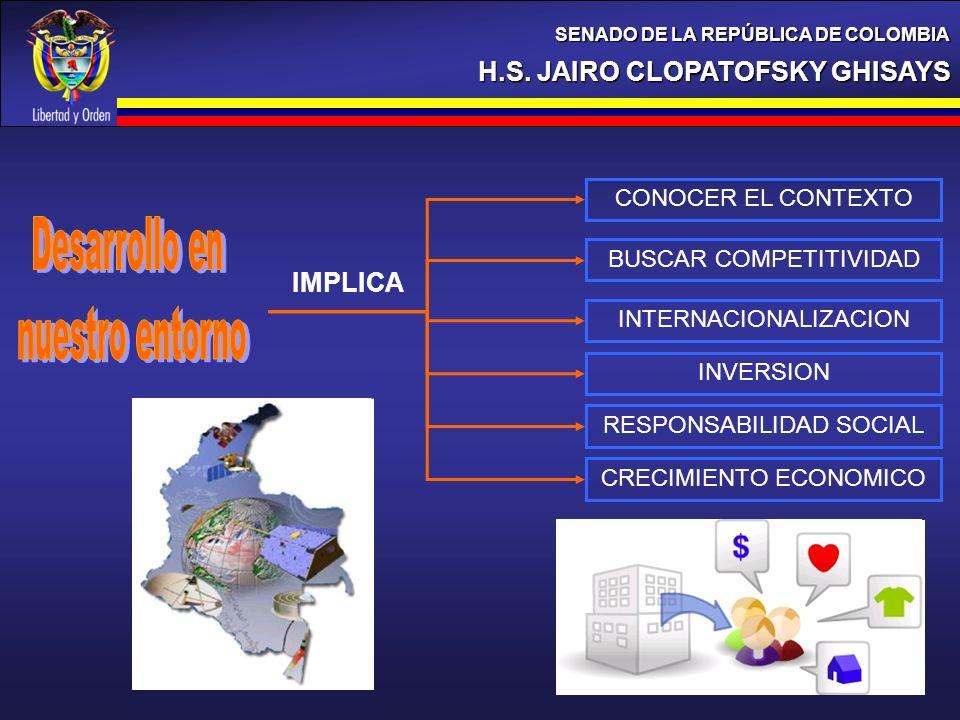 Desarrollo en nuestro entorno H.S. JAIRO CLOPATOFSKY GHISAYS IMPLICA