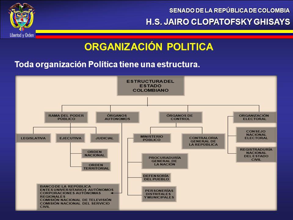 ORGANIZACIÓN POLITICA