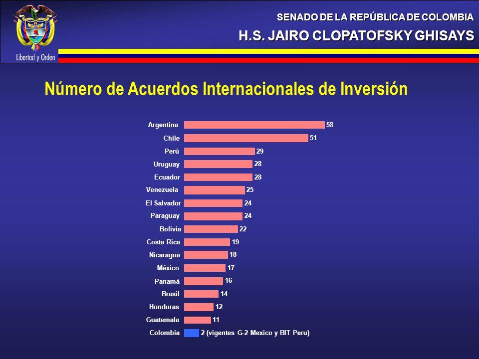 Número de Acuerdos Internacionales de Inversión
