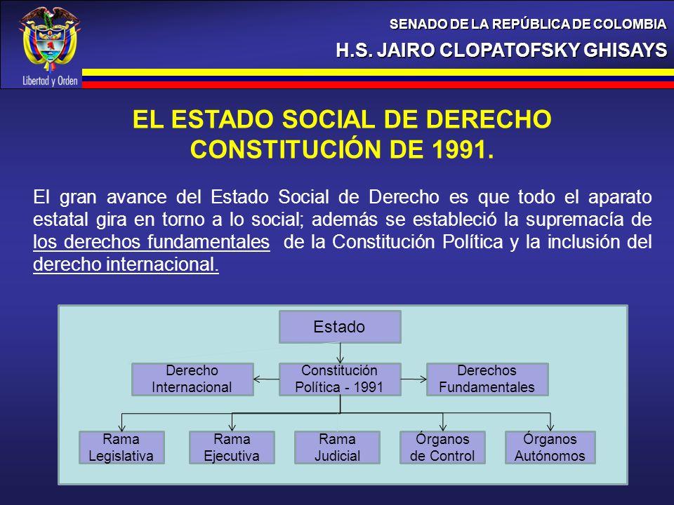 EL ESTADO SOCIAL DE DERECHO CONSTITUCIÓN DE 1991.
