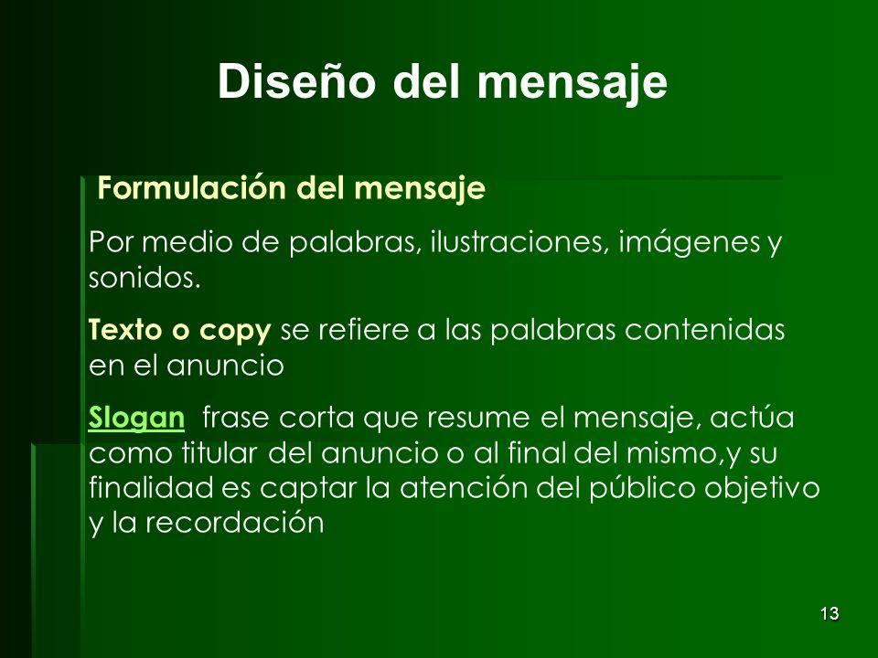 Diseño del mensaje Formulación del mensaje