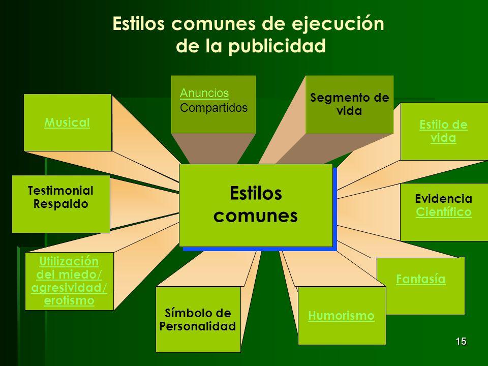 Estilos comunes de ejecución de la publicidad Estilos comunes