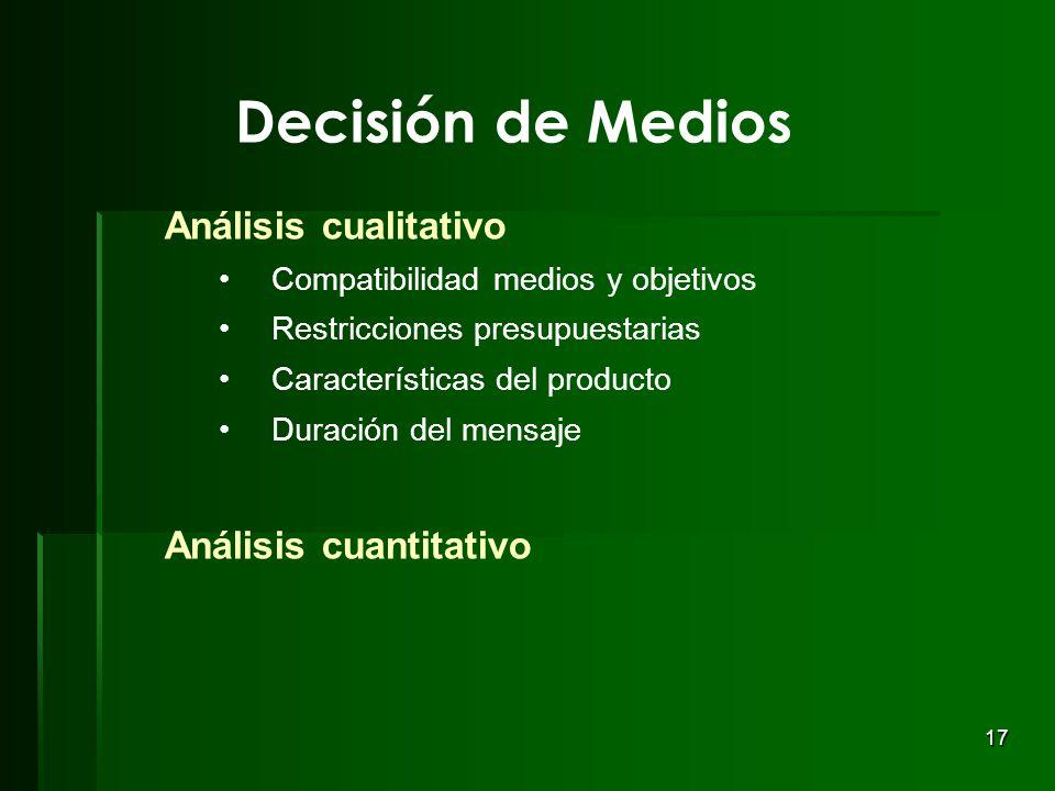 Decisión de Medios Análisis cualitativo Análisis cuantitativo