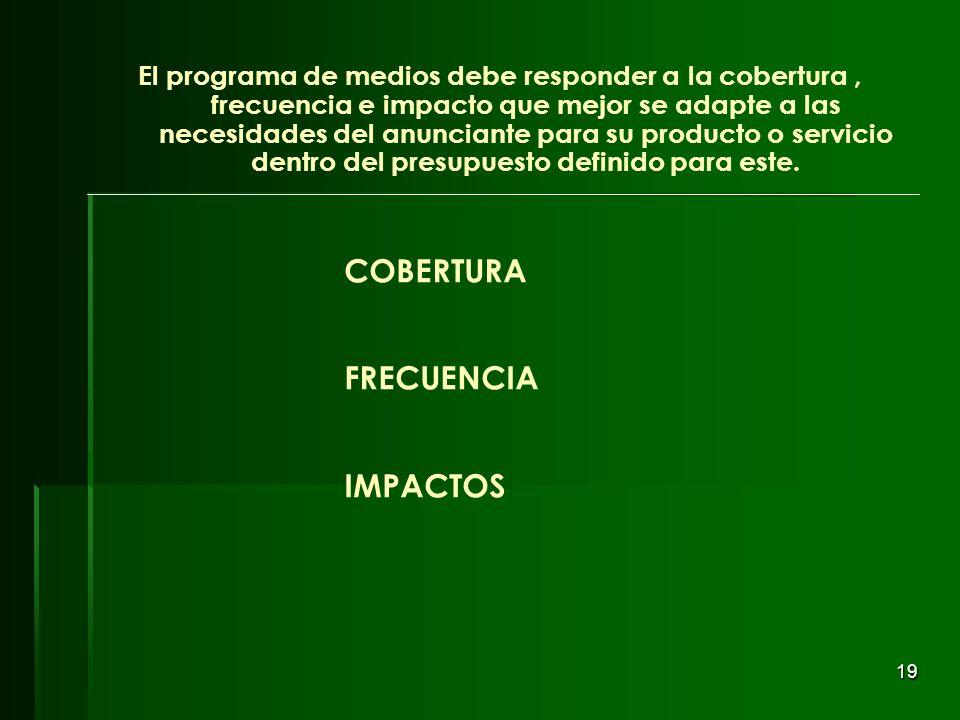 COBERTURA FRECUENCIA IMPACTOS