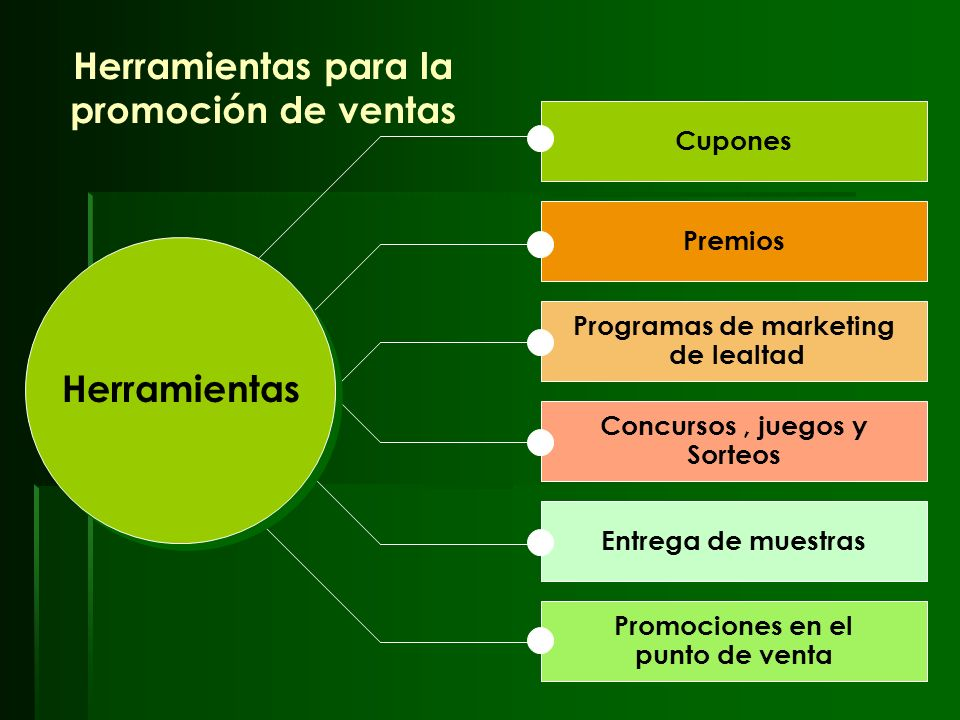 Programas de marketing