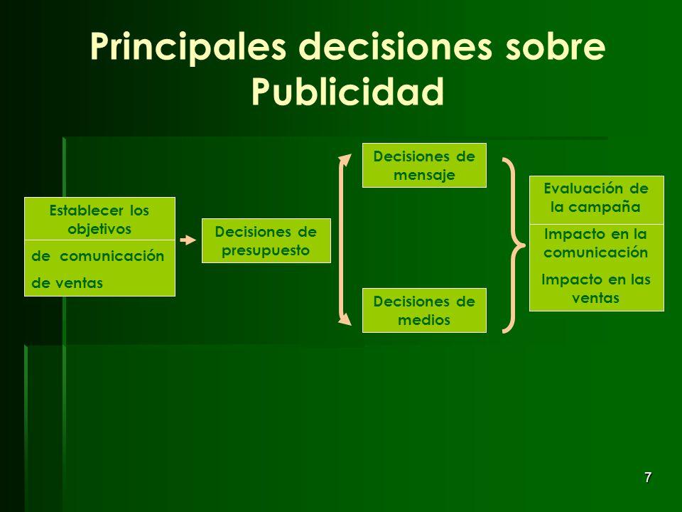 Principales decisiones sobre Publicidad