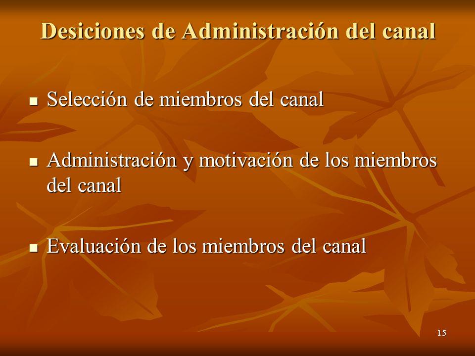 Desiciones de Administración del canal