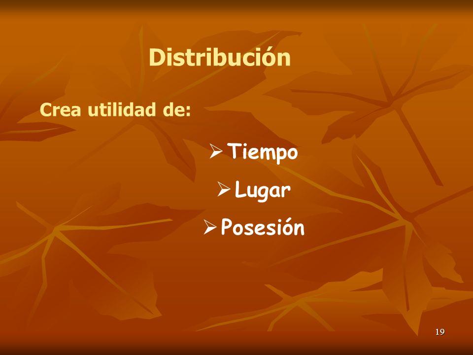 Distribución Crea utilidad de: Tiempo Lugar Posesión