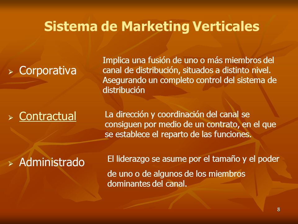 Sistema de Marketing Verticales