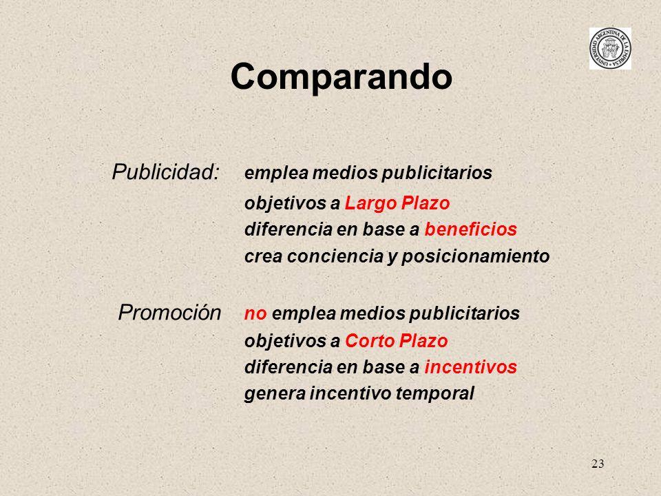 Comparando Publicidad: emplea medios publicitarios