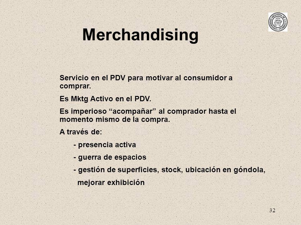 Merchandising Es Mktg Activo en el PDV.