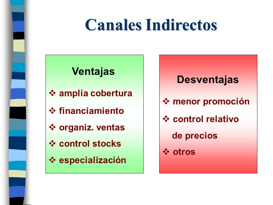 Canales Indirectos Ventajas Desventajas amplia cobertura