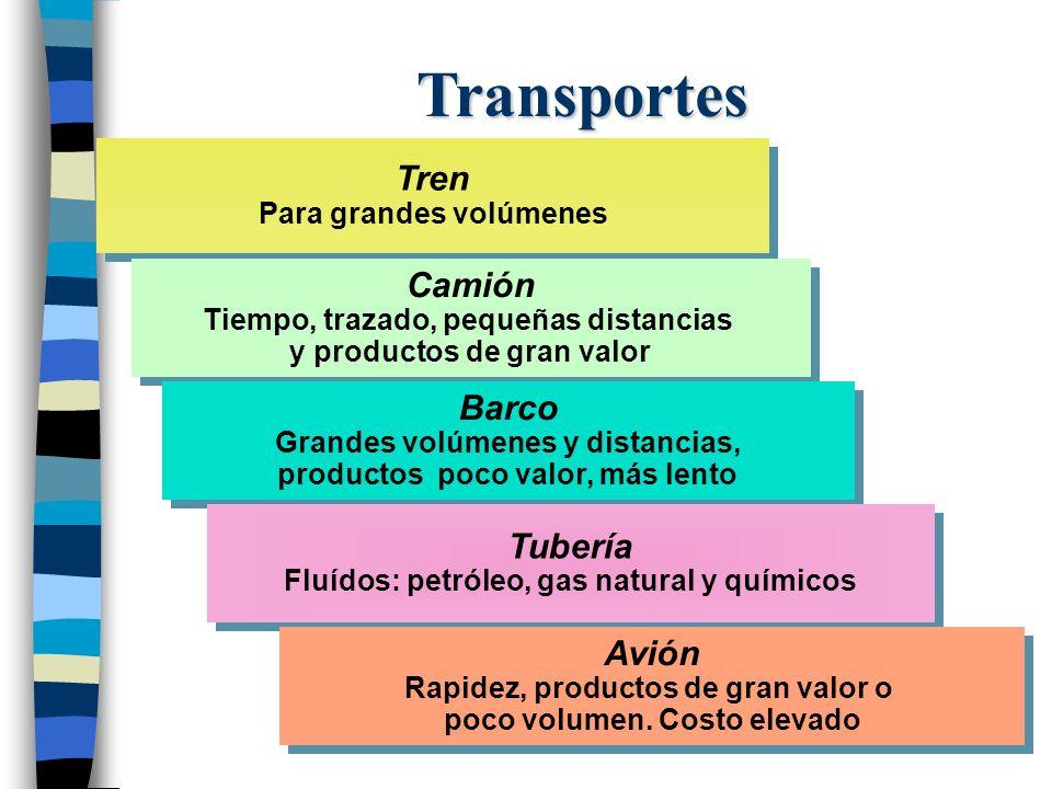 Transportes Tren Camión Barco Tubería Avión Para grandes volúmenes