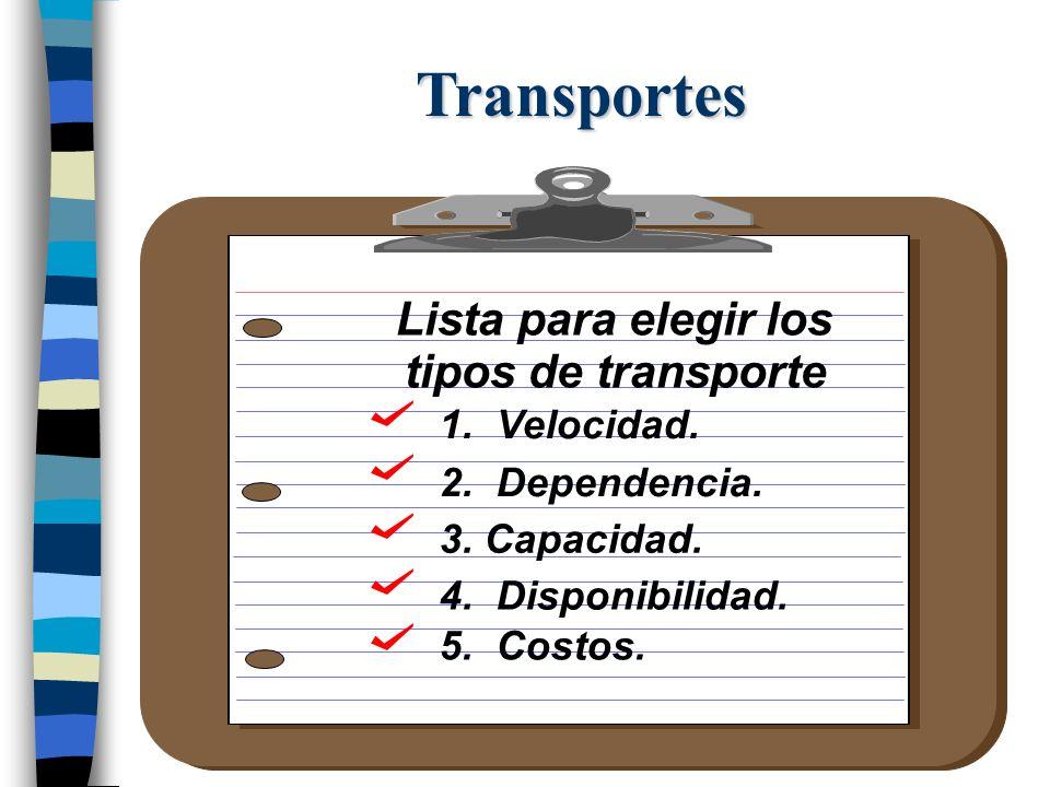 Transportes Lista para elegir los tipos de transporte 1. Velocidad.