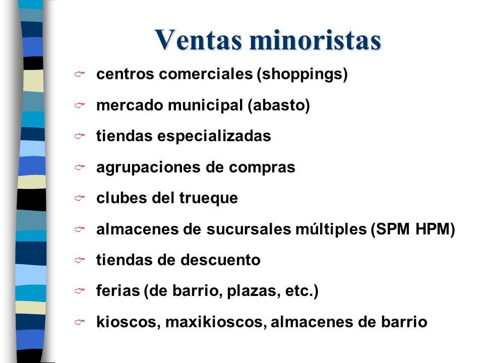 Ventas minoristas centros comerciales (shoppings)