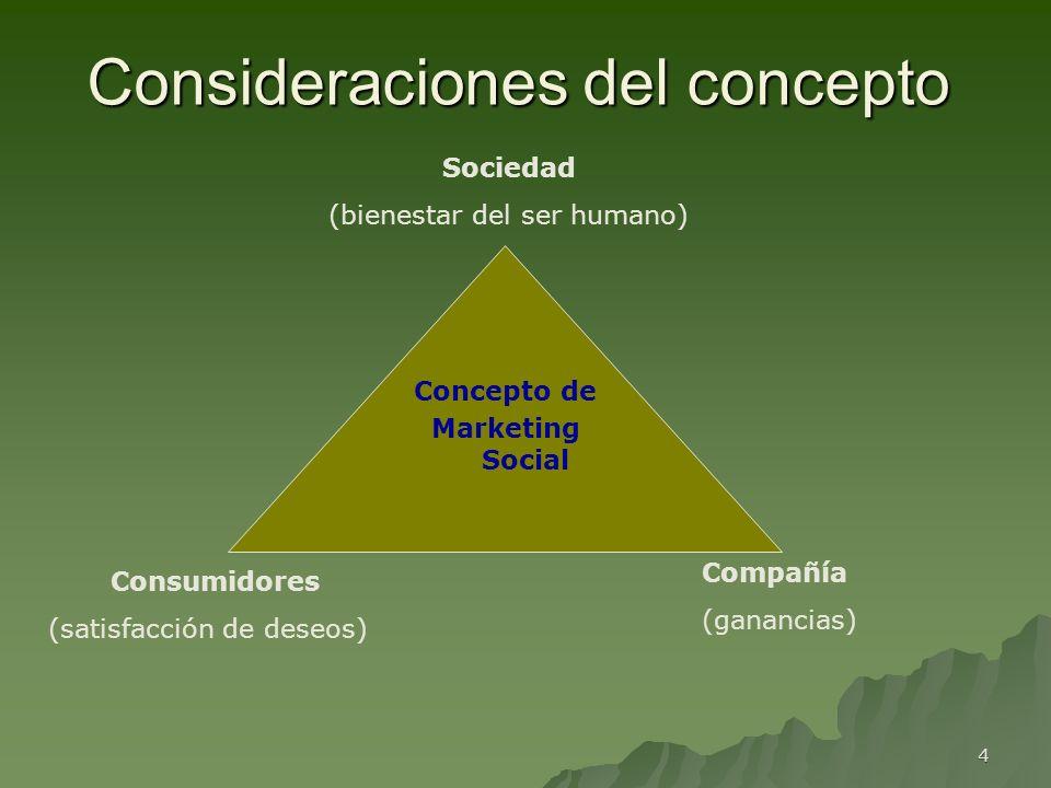 Consideraciones del concepto
