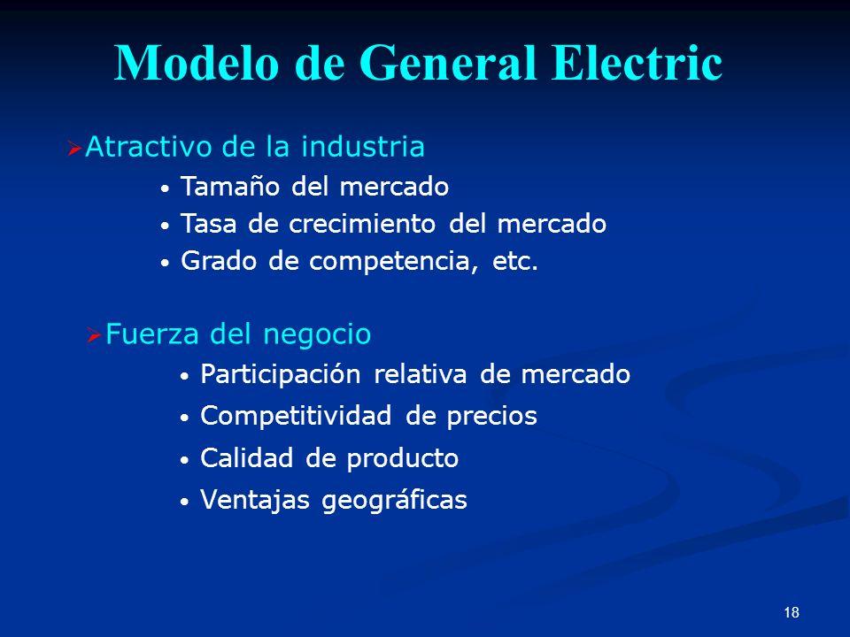 Modelo de General Electric