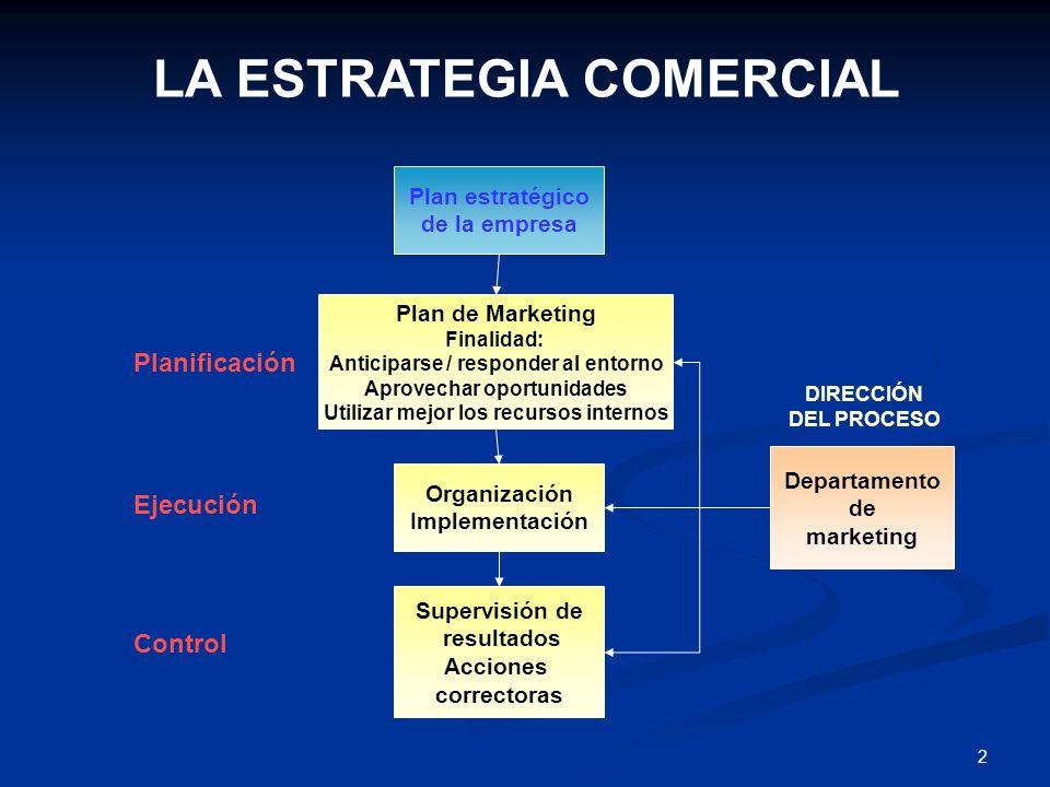 LA ESTRATEGIA COMERCIAL