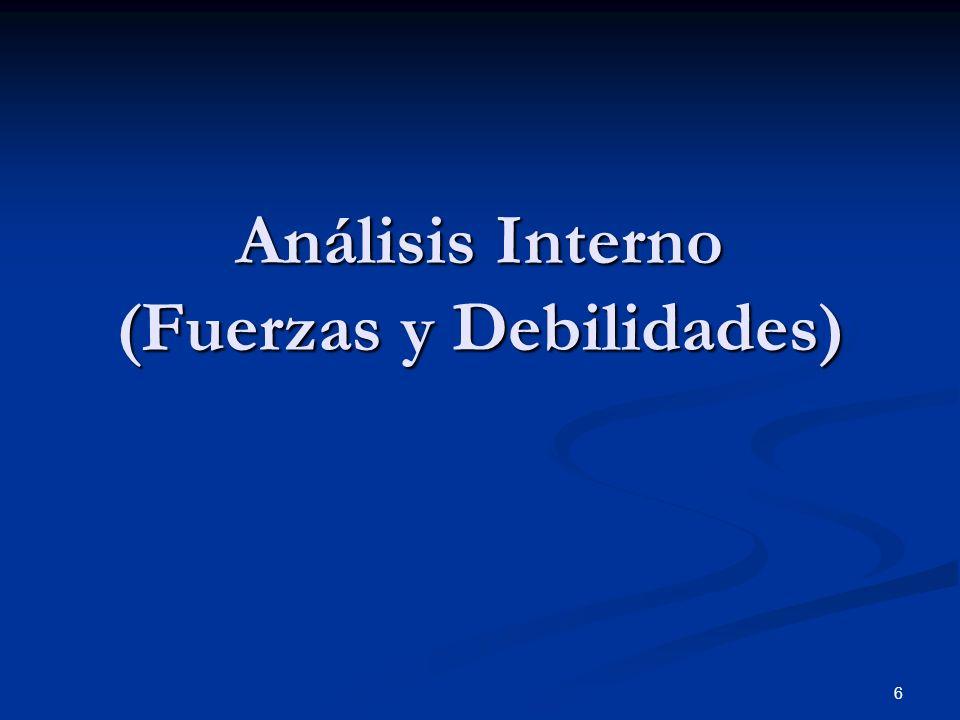 Análisis Interno (Fuerzas y Debilidades)