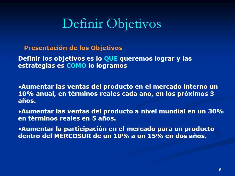 Definir Objetivos Presentación de los Objetivos