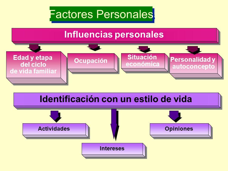 Factores Personales Influencias personales