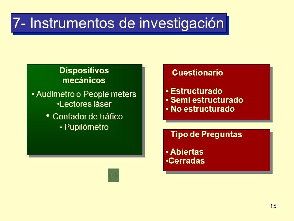7- Instrumentos de investigación